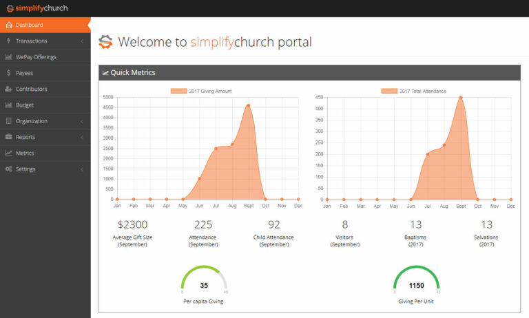 Simplify Church Bookkeeping